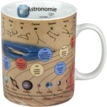 Könitz Becher Astronomie
