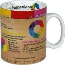 Könitz Becher Farblehre