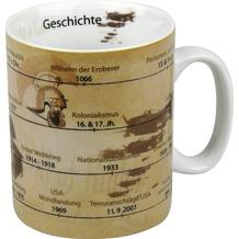 Könitz Becher Geschichte