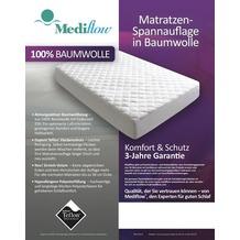 Mediflow Matratzen Spannauflage 90 x 190 cm Nr. 4301