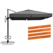 Schneider Schirme Sonnenschirm Rhodos 300x300 anthrazit