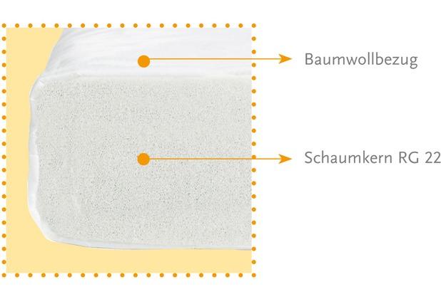 Pinolino Matratze für Kinderbetten \'Schaumkern Komfort\' klein, 120 x 60 cm