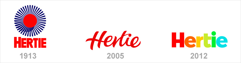 Hertie Geschichte