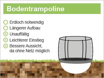 Bodentrampolin