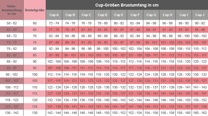Tabelle BH-Größen